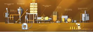 производственные линии для масложировой промышленности - Изображение #1, Объявление #1502725